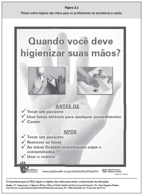 Figura 2.3. Materiais usados para envolver os pacientes na higiene das mãos. 9a98189d46