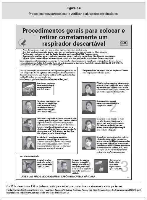 Redução do risco de infecções por meio do controle ambiental ... 79fc81dc04