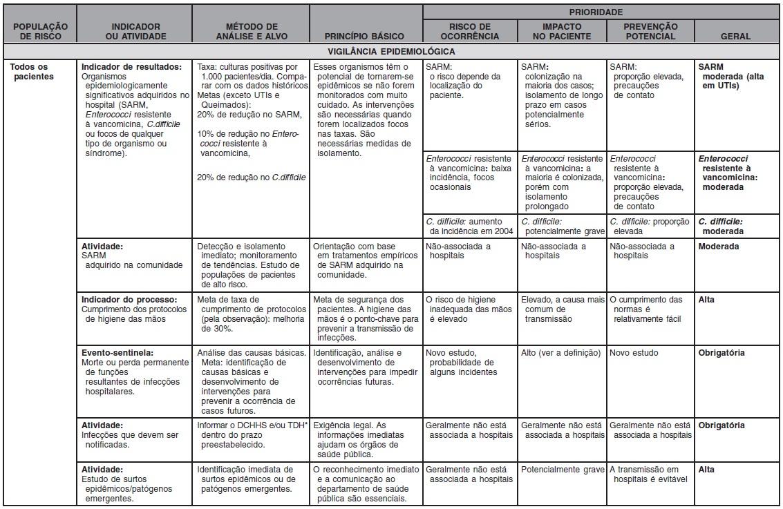 Capítulo 3 – Análise de risco e estabelecimento de metas e objetivos ... 57ff0fb253