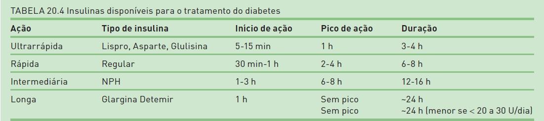 tipo 1 5 casos de diabetes ada