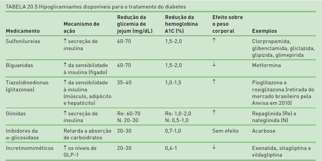 Coma Hiperglicêmico Hiperosmolar não Cetótico