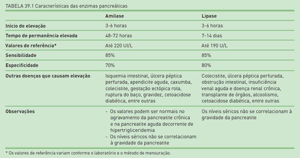 dieta para paciente con pancreatitis agudana