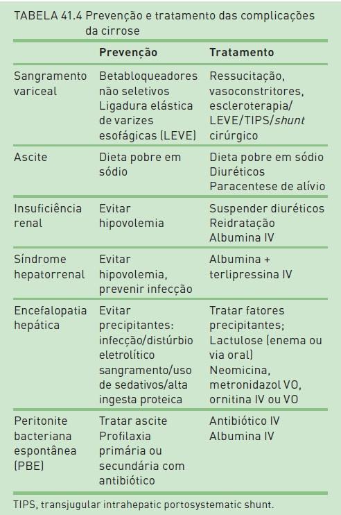 Exame do figado