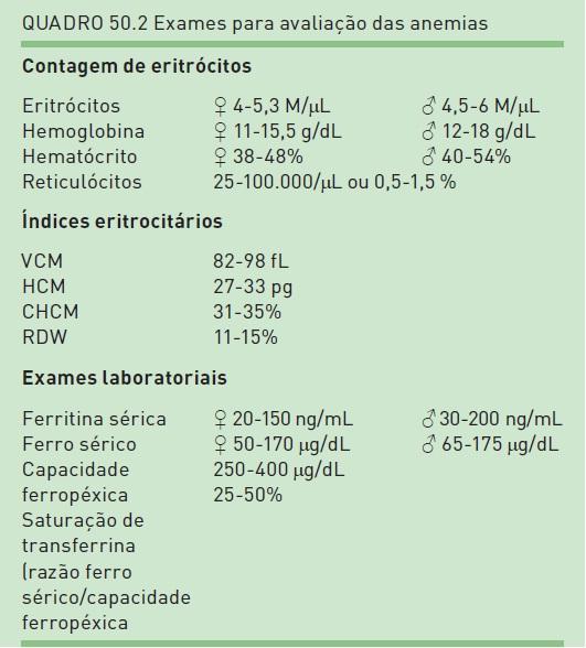 Anemia de 8 de hemoglobina