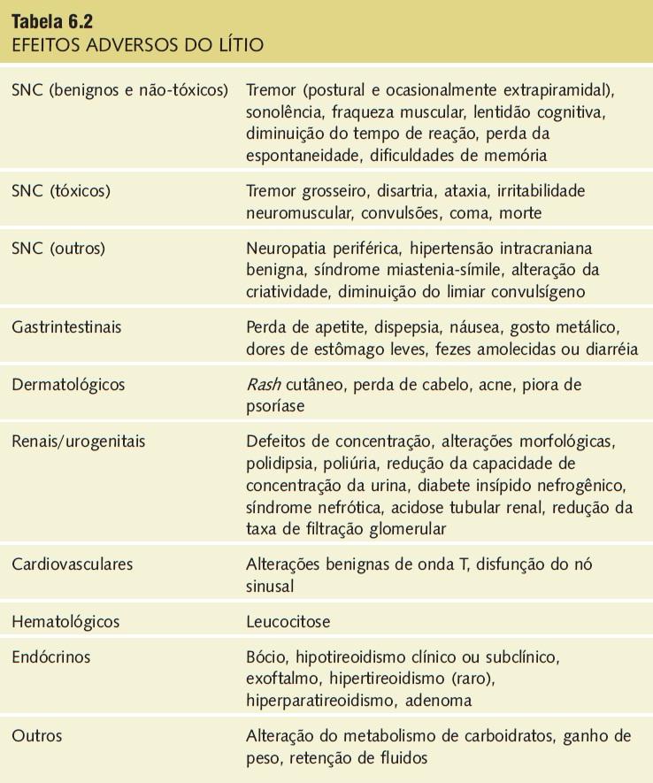 Efeitos Colaterais Do Enalapril