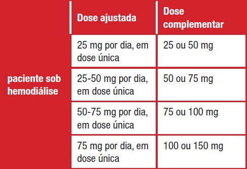 para que serve o medicamento pregabalina 75mg
