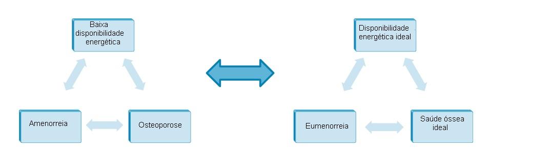 tratament de subluxare articulară)